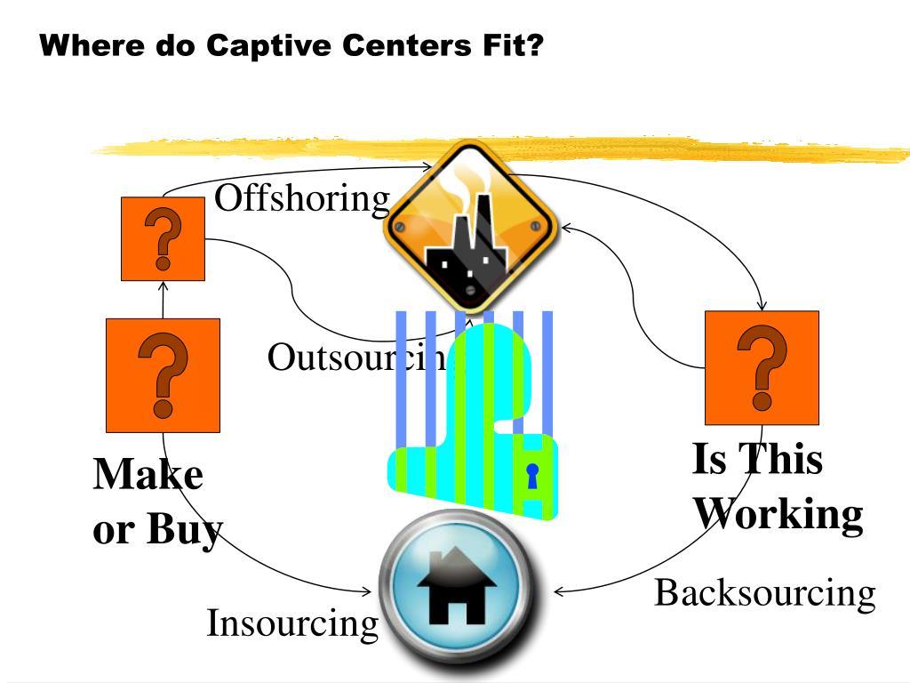 Where do Captive Centers Fit?
