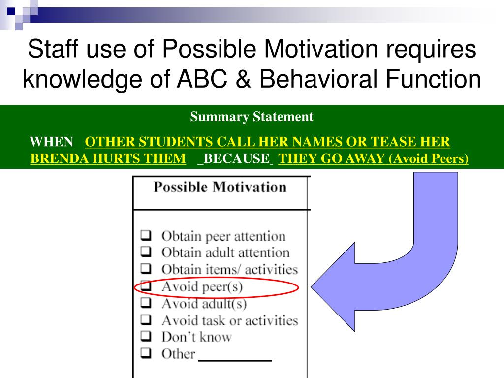Staff use of Possible Motivation requires knowledge of ABC & Behavioral Function