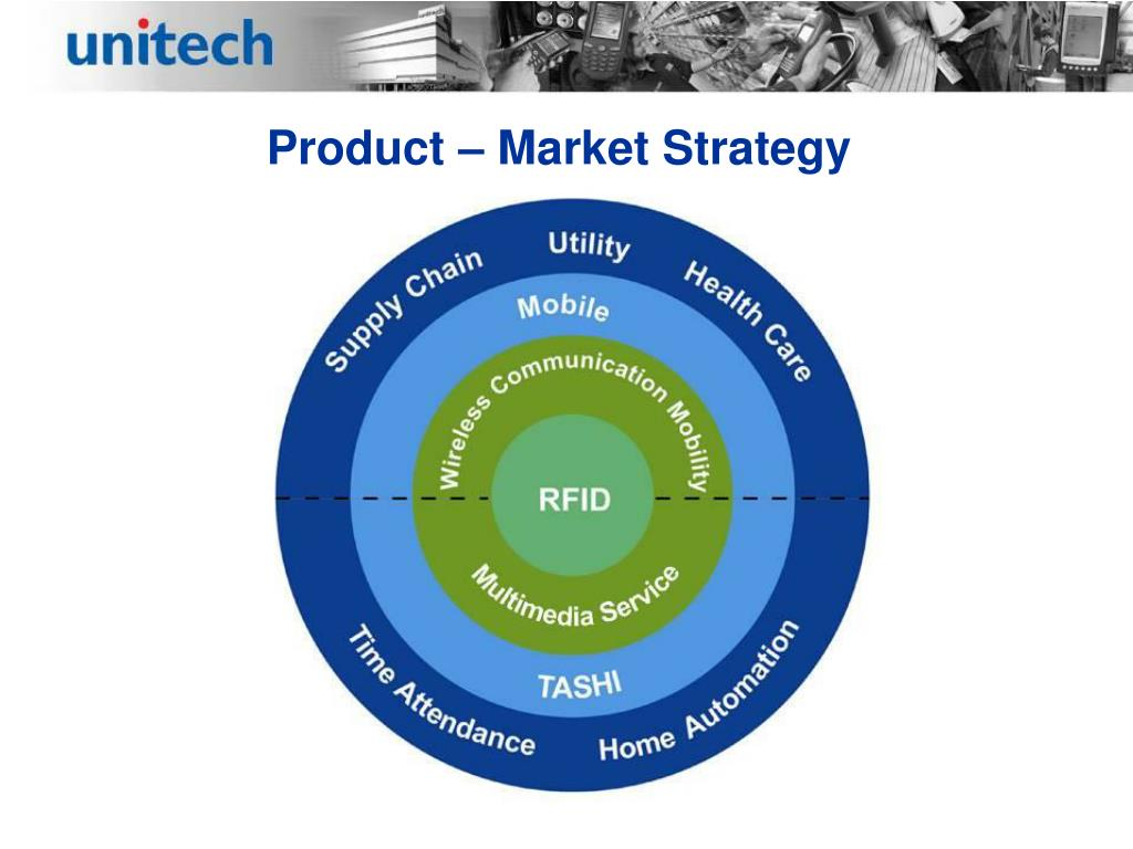 Product – Market Strategy