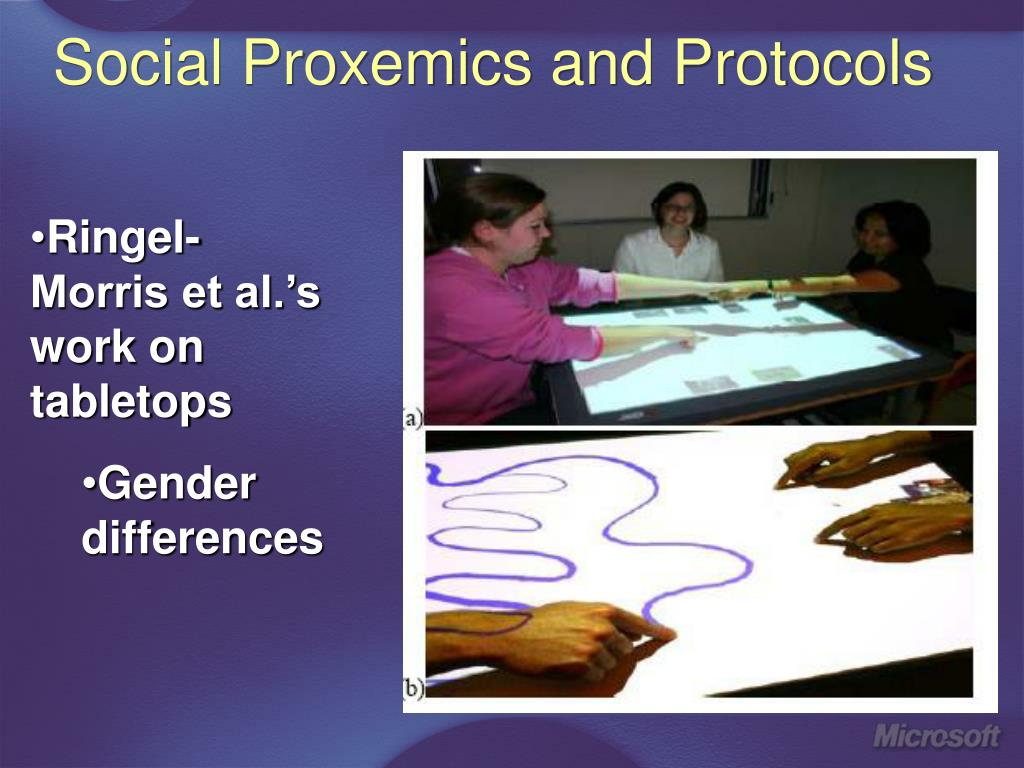 Social Proxemics and Protocols