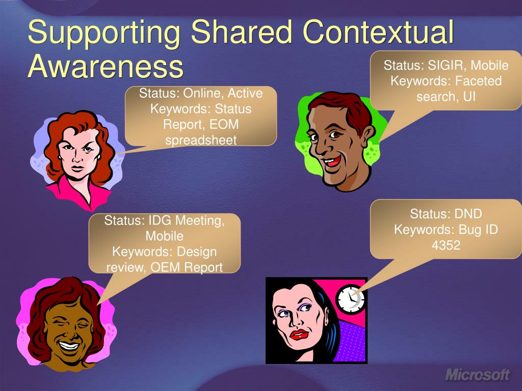 Supporting Shared Contextual Awareness