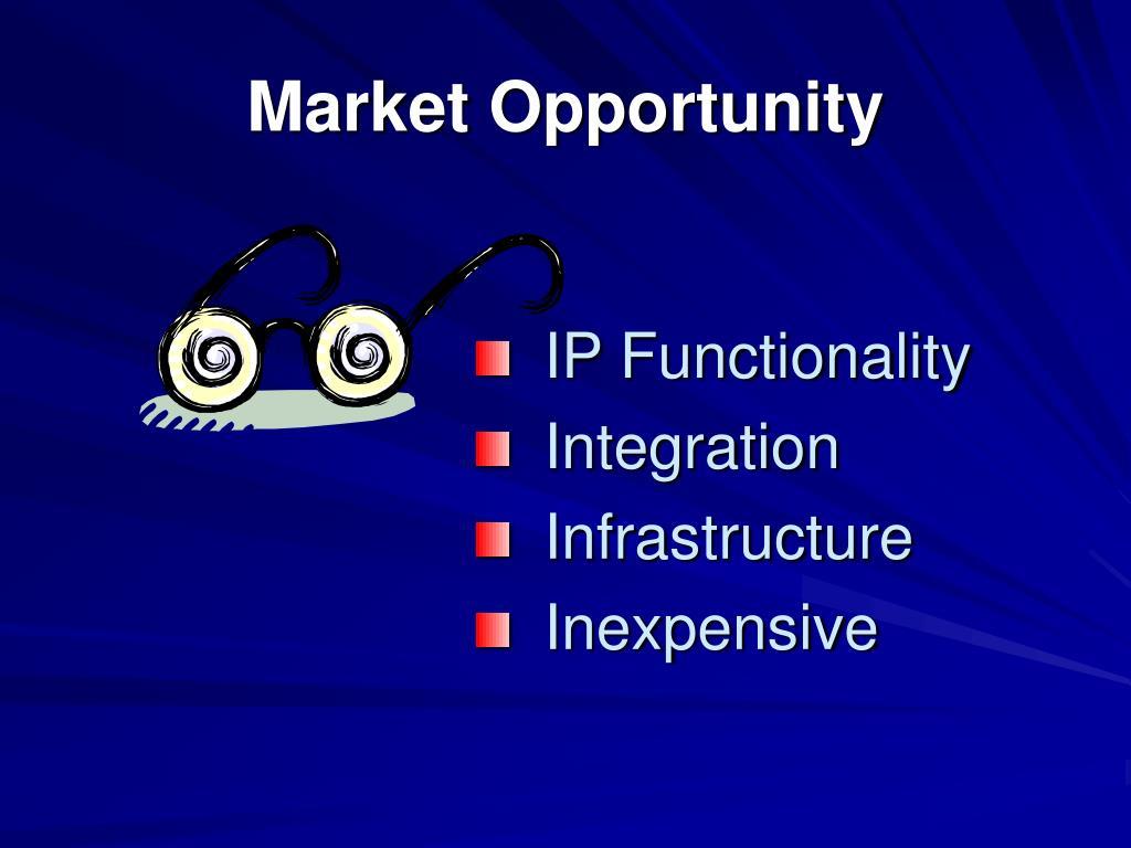Market Opportunity