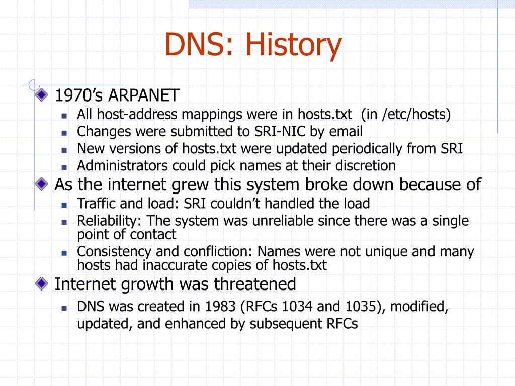 DNS: History