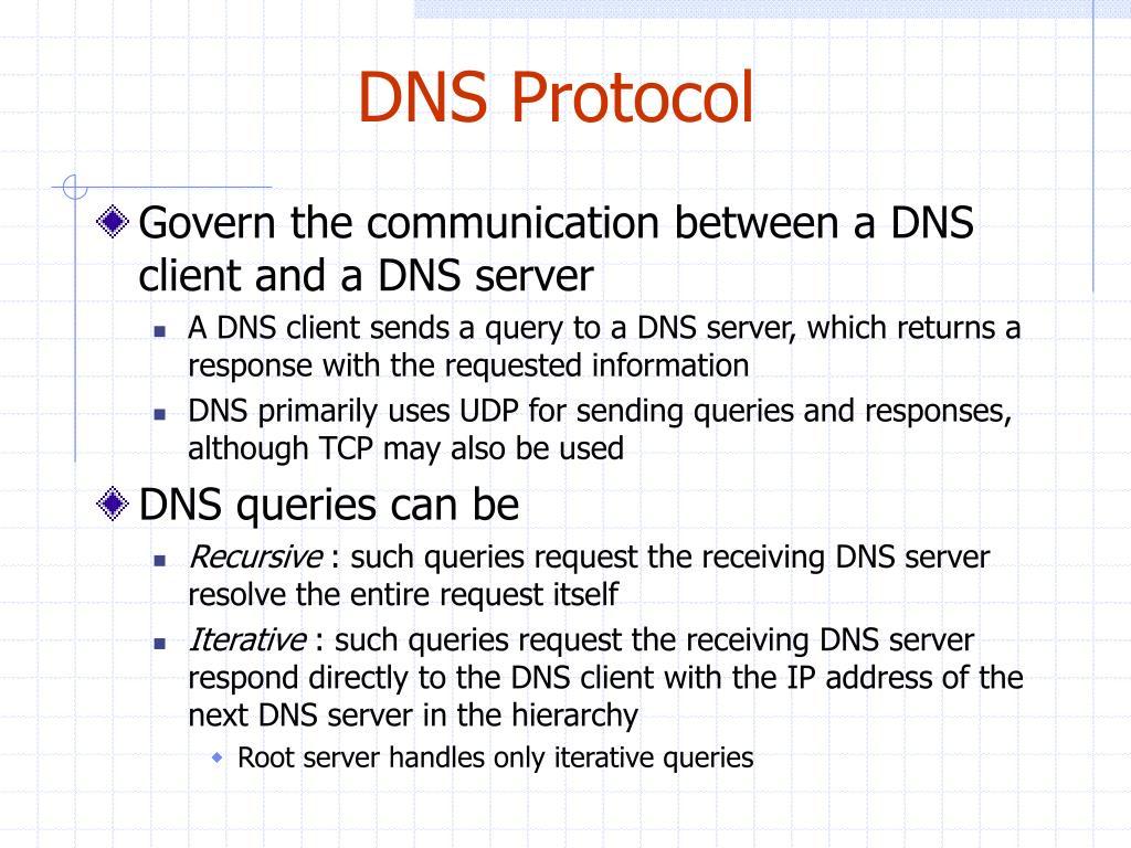 DNS Protocol