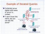 example of iterated queries