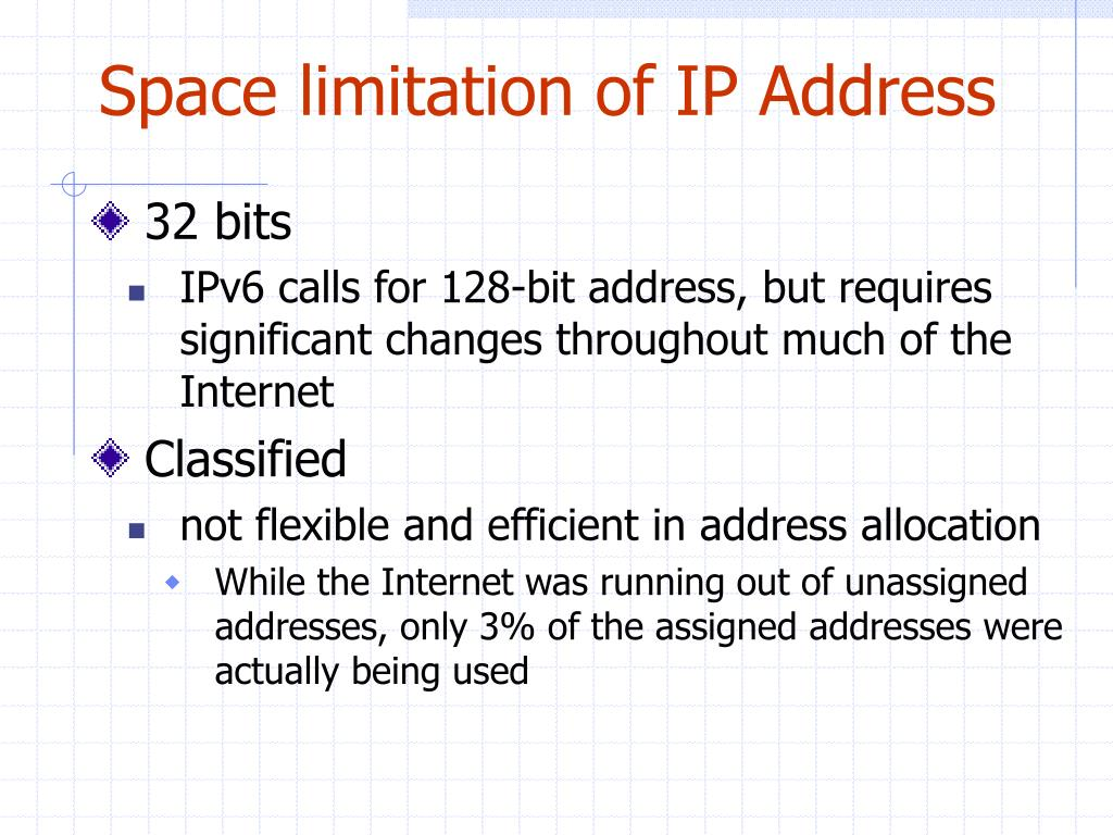 Space limitation of IP Address