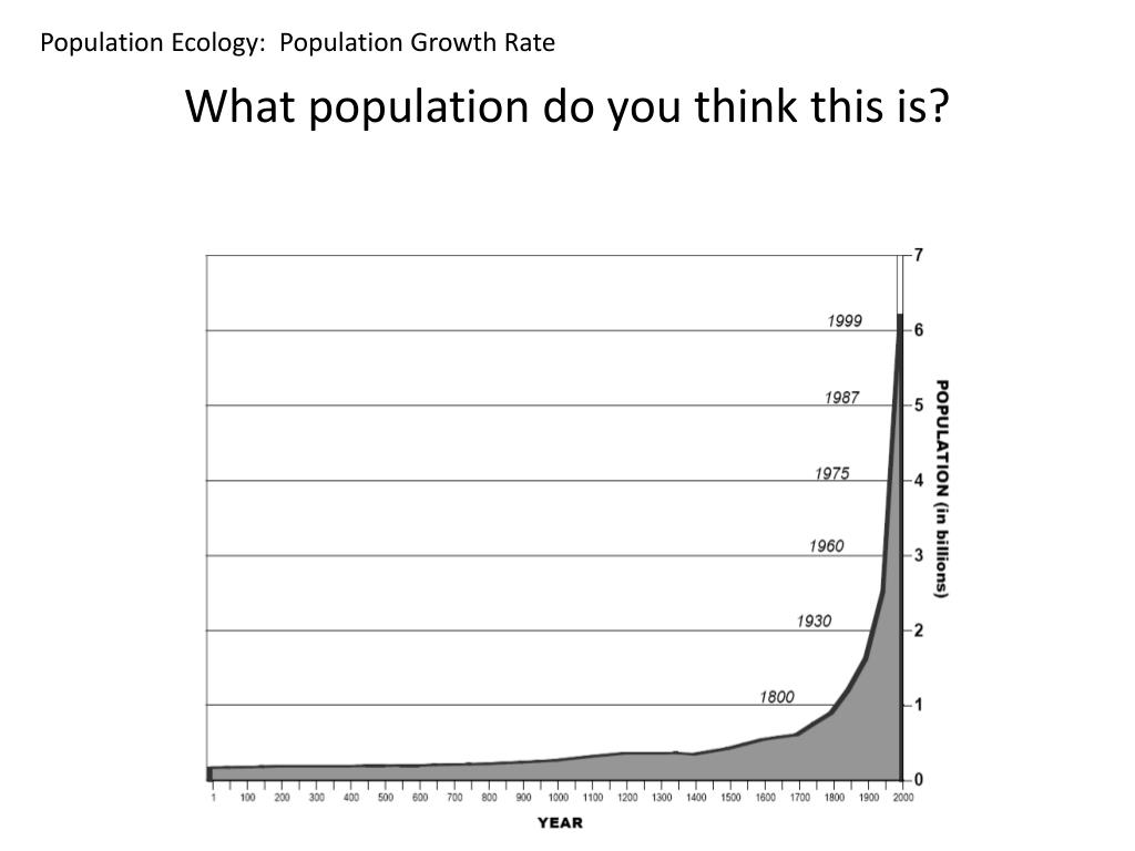 Population Ecology:  Population Growth Rate