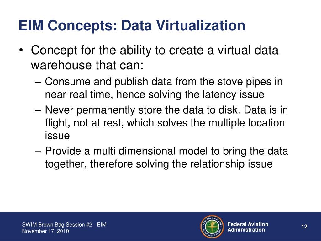 EIM Concepts: Data Virtualization