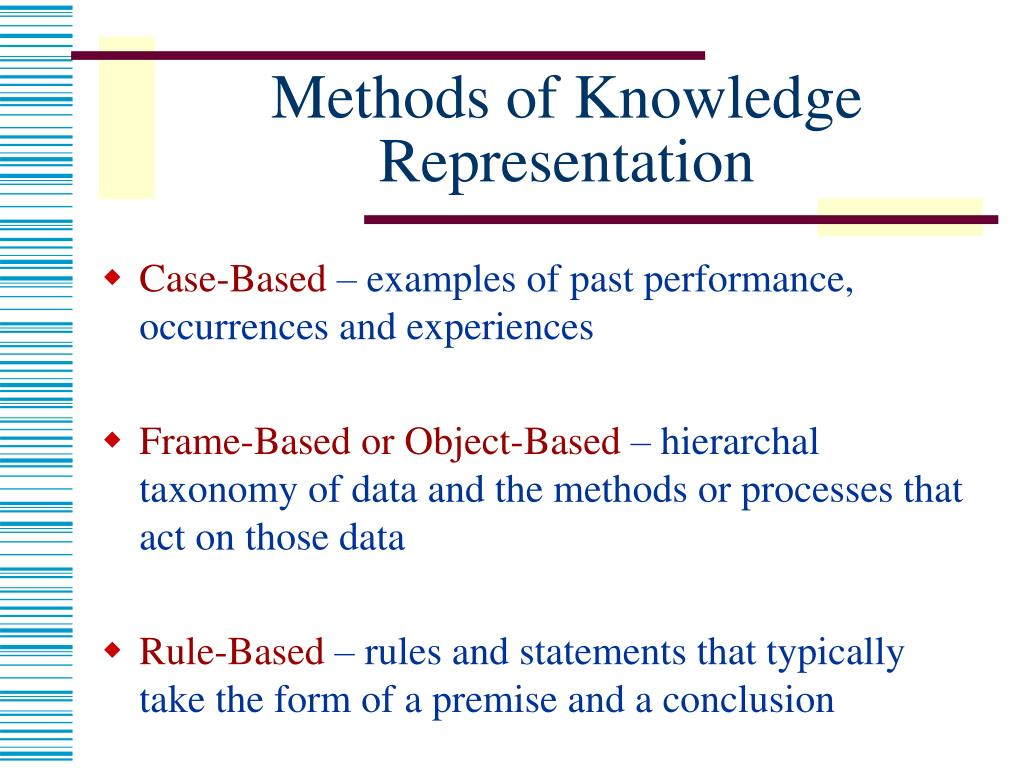 Methods of Knowledge Representation