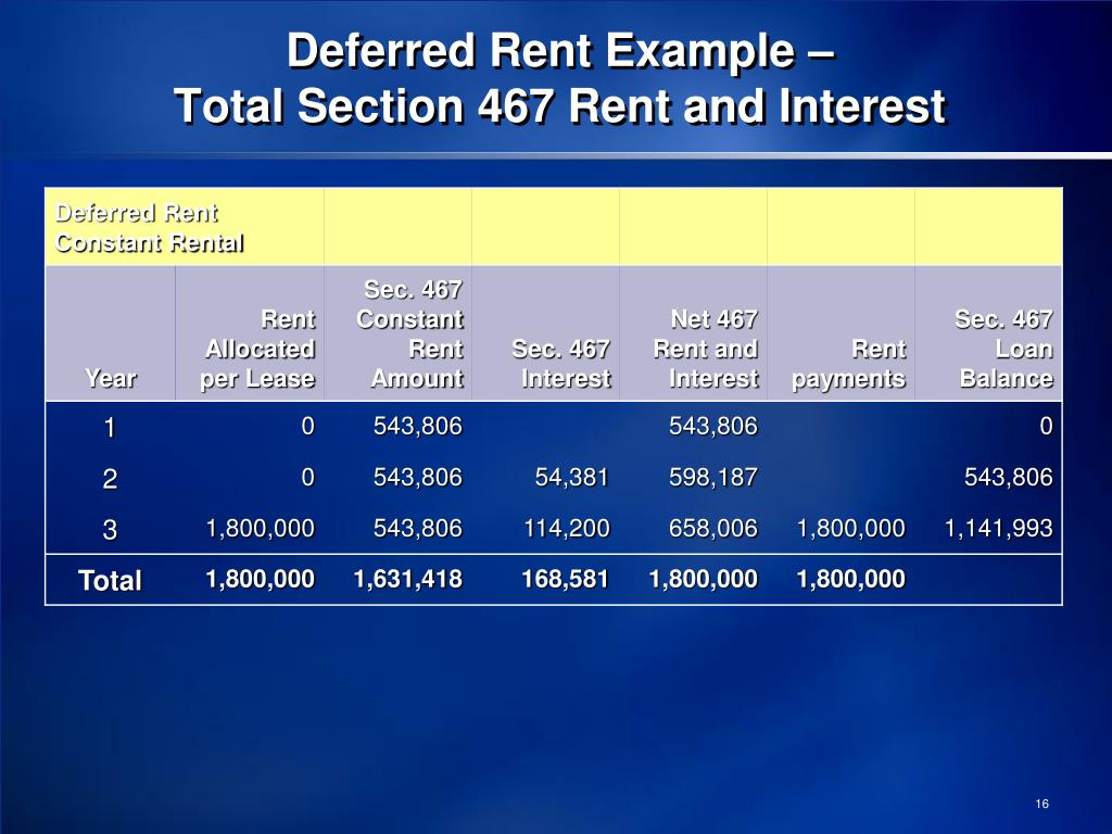 Deferred Rent Example –