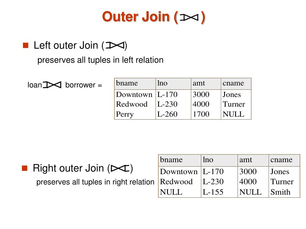 Outer Join (      )