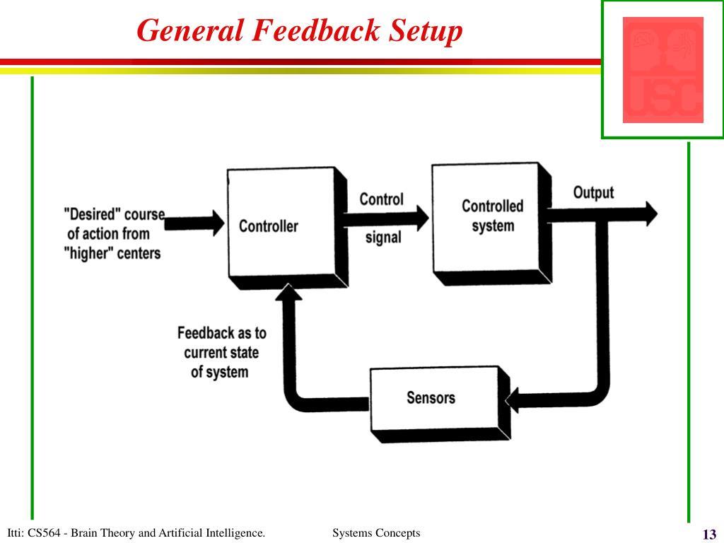 General Feedback Setup