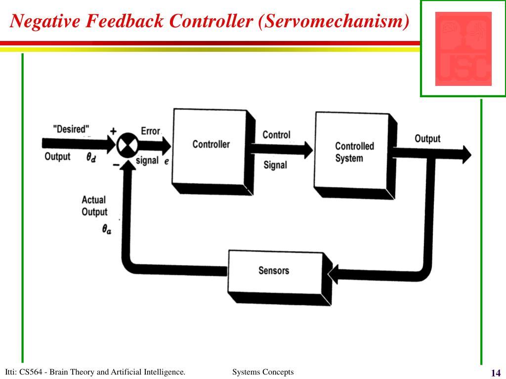 Negative Feedback Controller (Servomechanism)