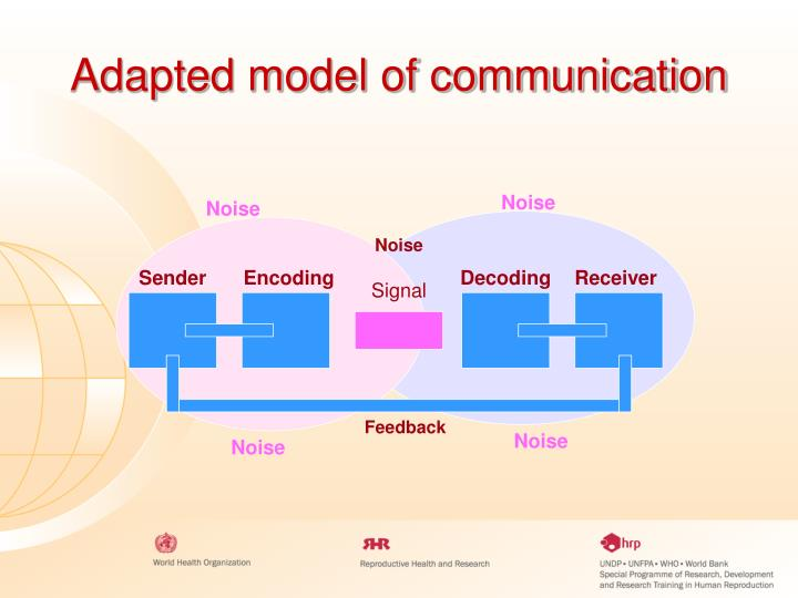 Adapted model of communication