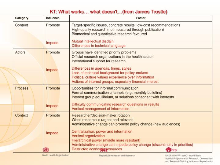 KT: What works… what doesn't…(from James Trostle)
