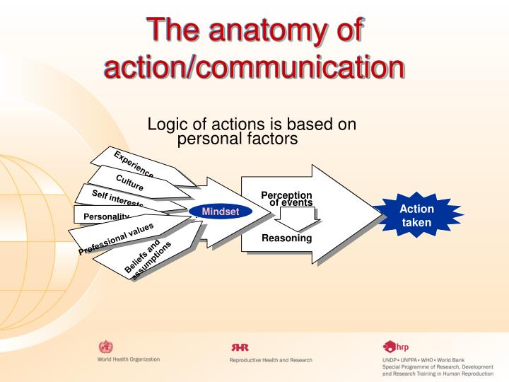 Logic of actions is based on