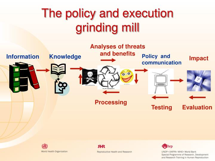 The policy and execution