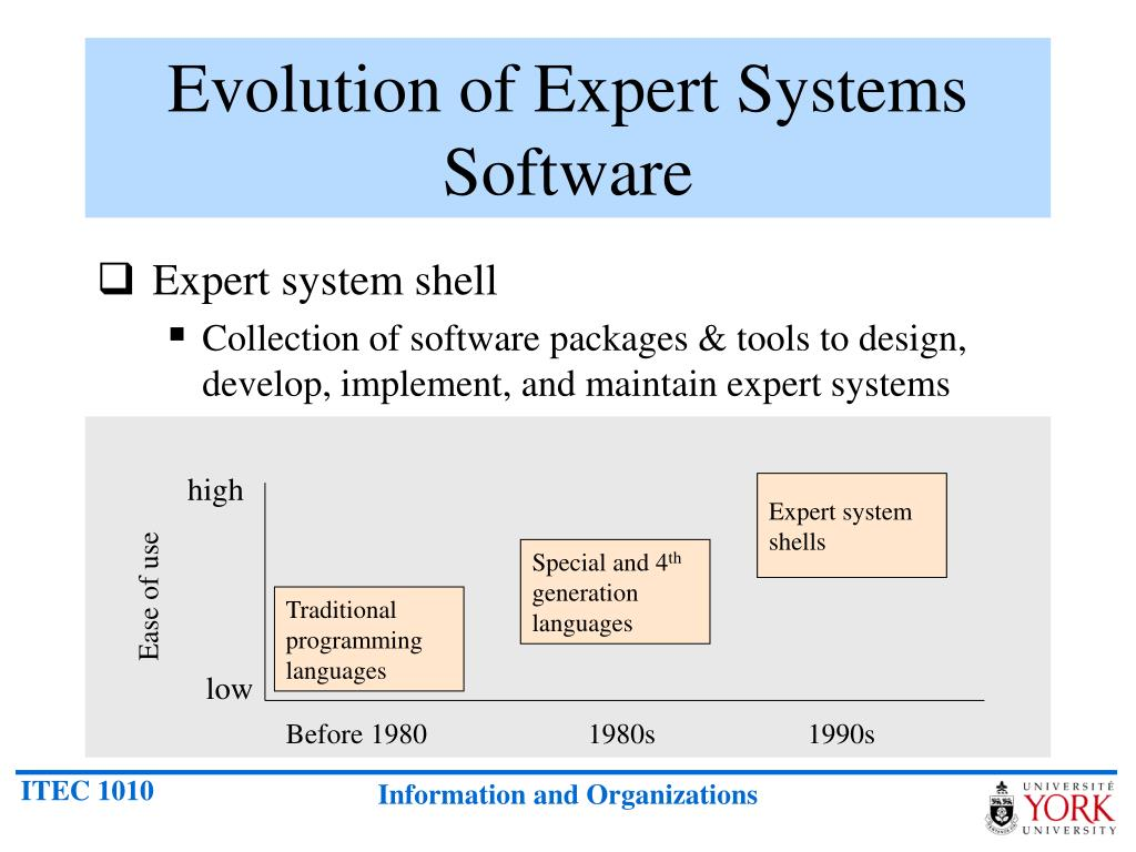 Evolution of Expert Systems Software