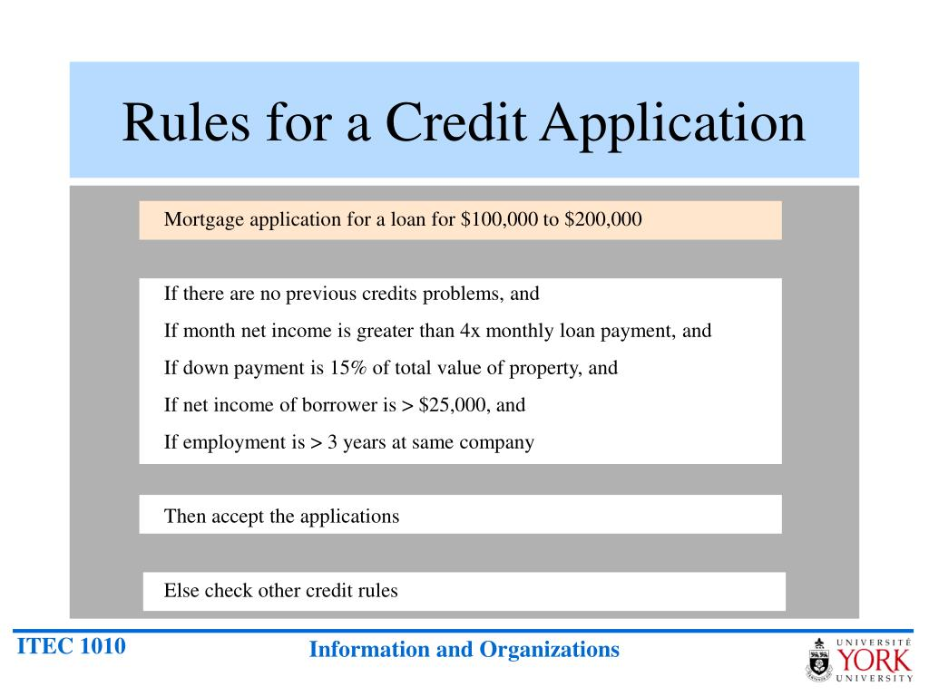 Rules for a Credit Application