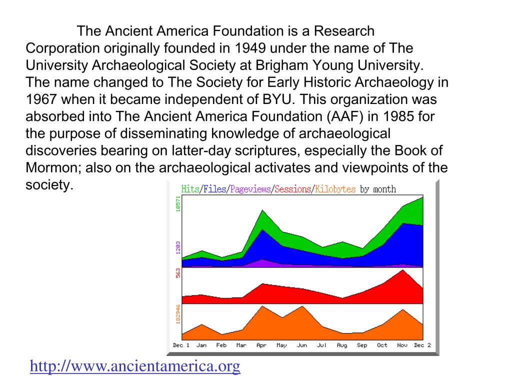 The Ancient America Foundation is a Research Corporation originally founded in 1949 under the name of The University Archaeological Society at Brigham Young University. The name changed to The Society for Early Historic Archaeology in 1967 when it became independent of BYU. This organization was absorbed into The Ancient America Foundation (AAF) in 1985 for the purpose of disseminating knowledge of archaeological discoveries bearing on latter-day scriptures, especially the Book of Mormon; also on the archaeological activates and viewpoints of the society.