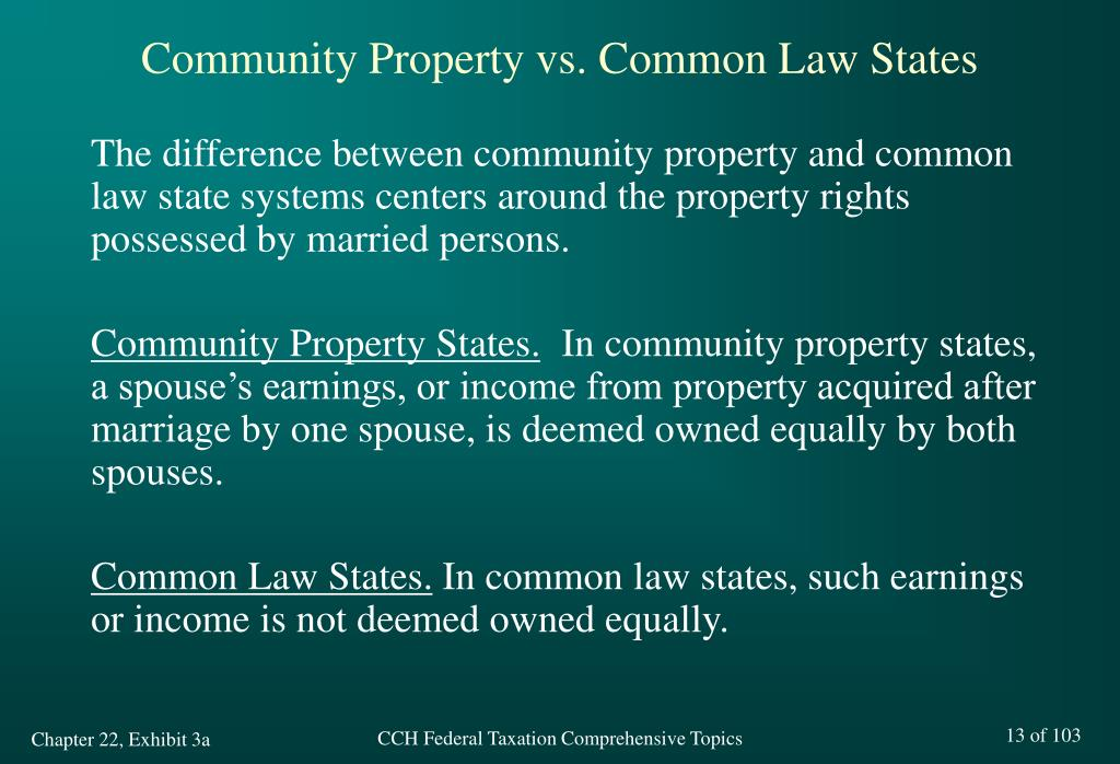 Community Property vs. Common Law States