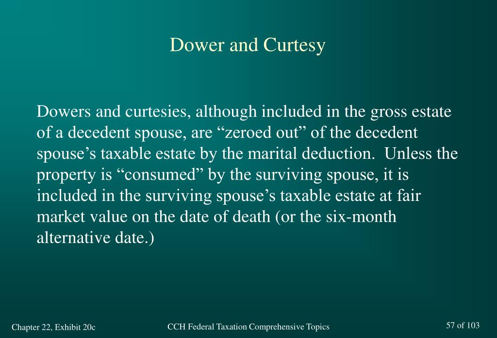 Dower and Curtesy