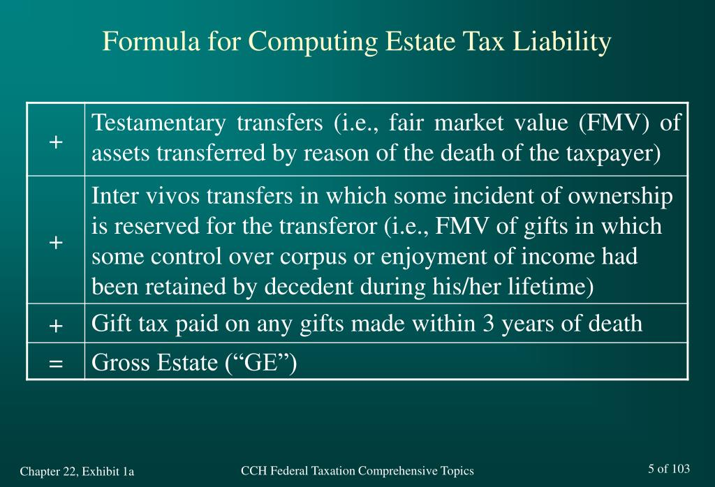 Formula for Computing Estate Tax Liability