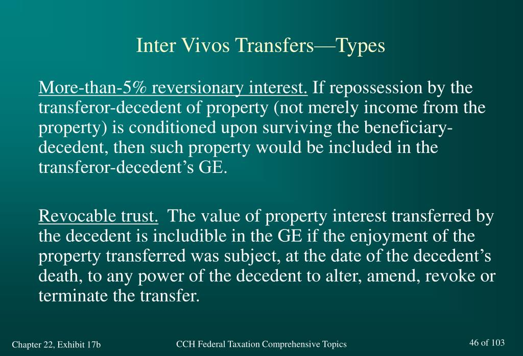 Inter Vivos Transfers—Types