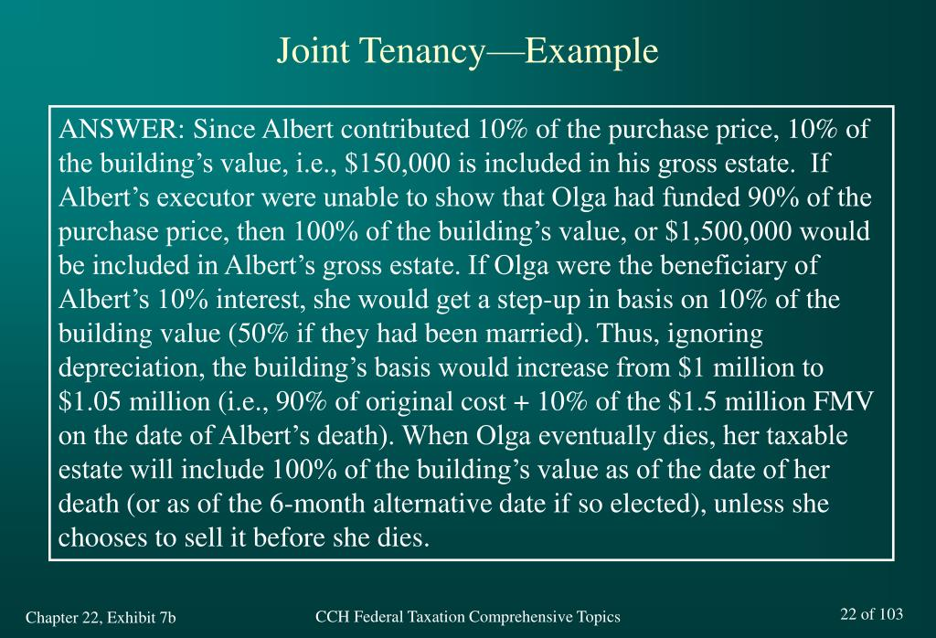 Joint Tenancy—Example