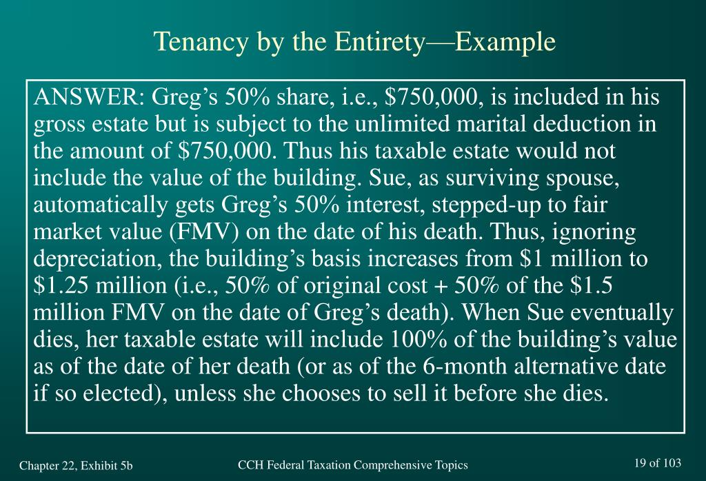 Tenancy by the Entirety—Example