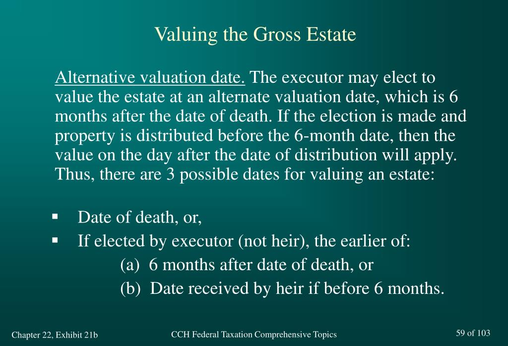 Valuing the Gross Estate