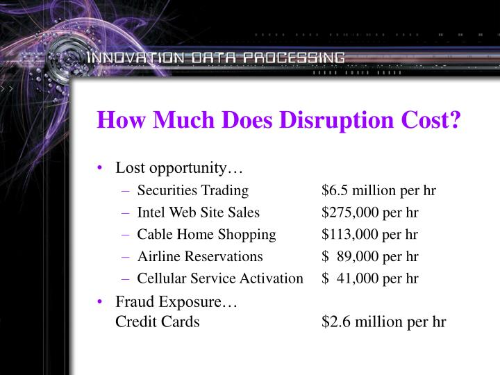 How Much Does Disruption Cost?