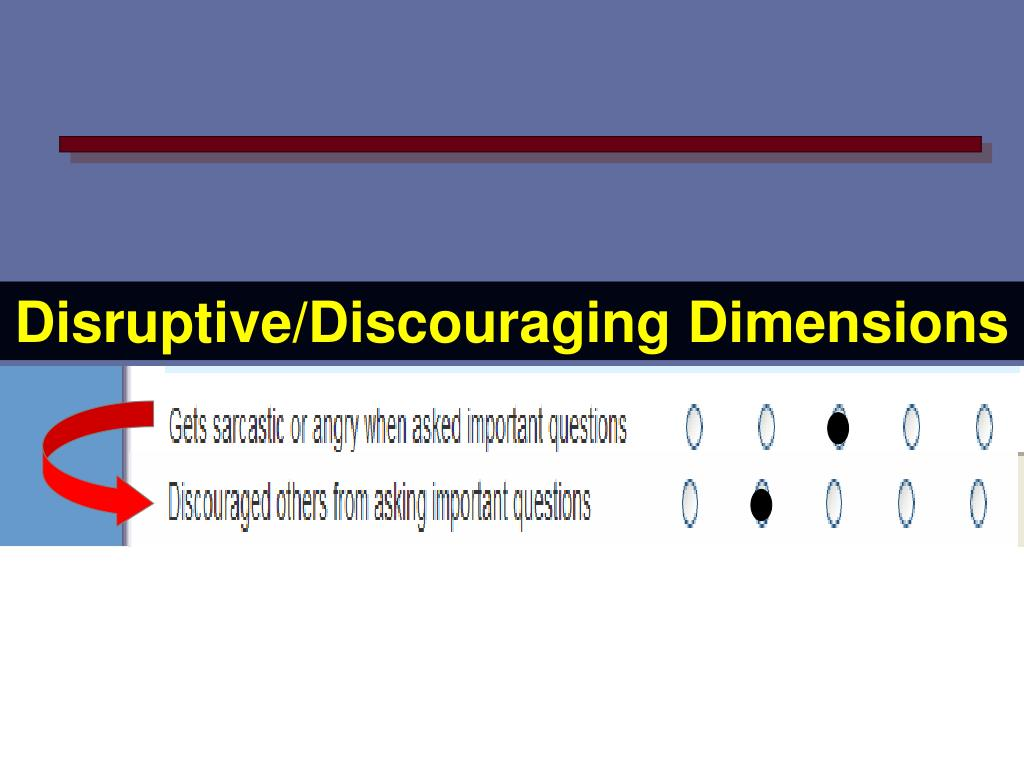 Disruptive/Discouraging Dimensions