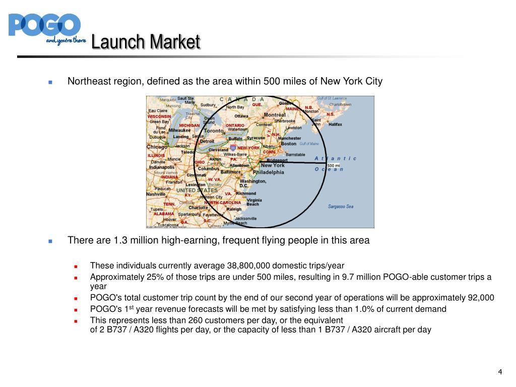 Launch Market
