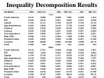 inequality decomposition results