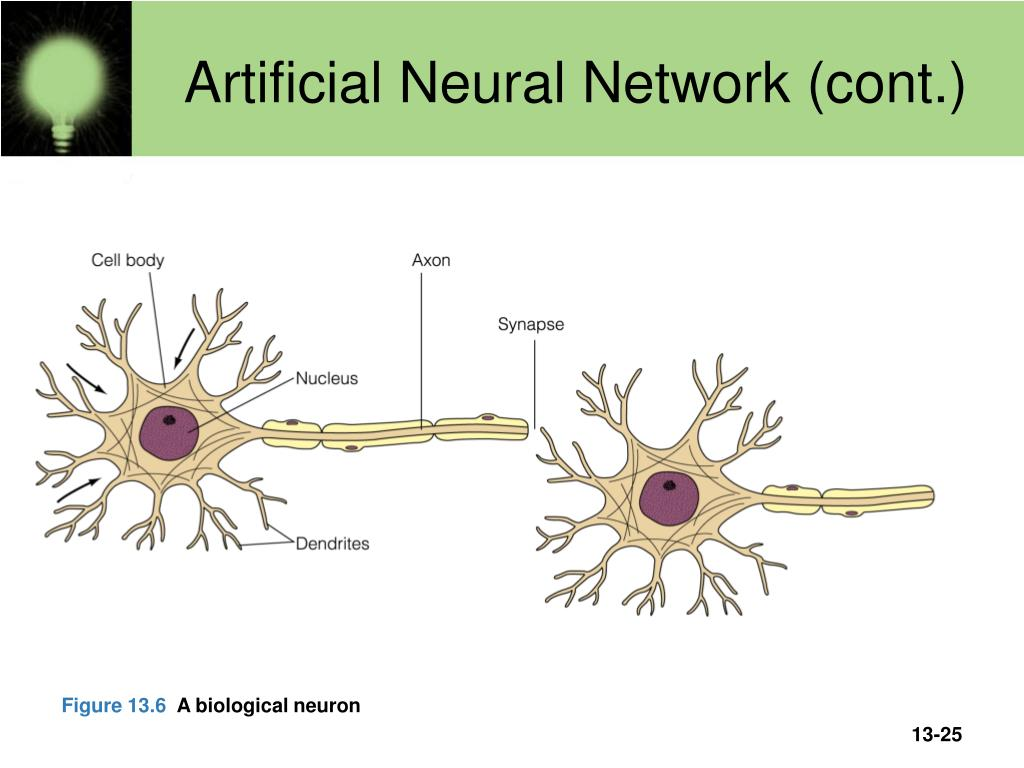 Artificial Neural Network (cont.)