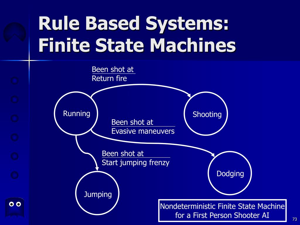 Rule Based Systems: