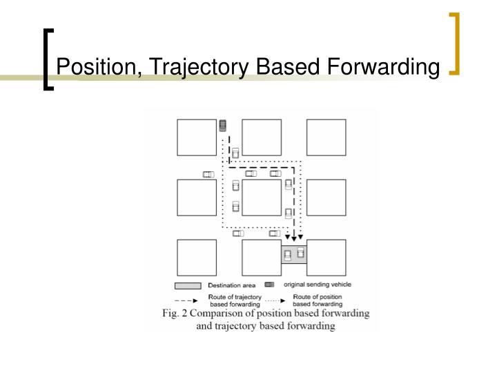 Position, Trajectory Based Forwarding