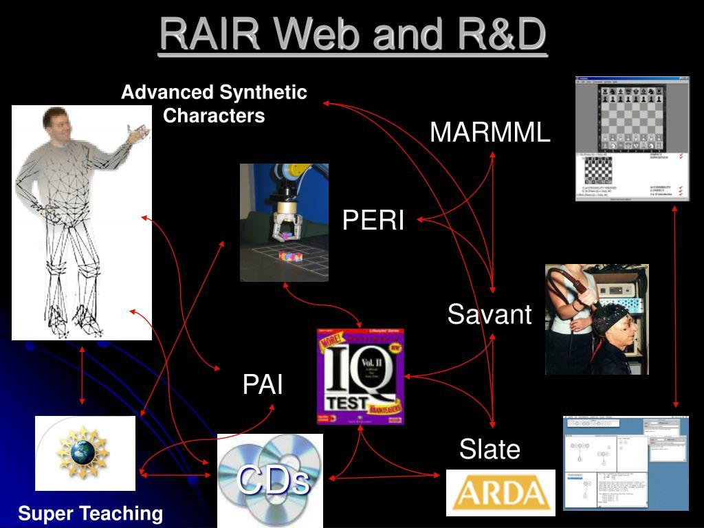 RAIR Web and R&D