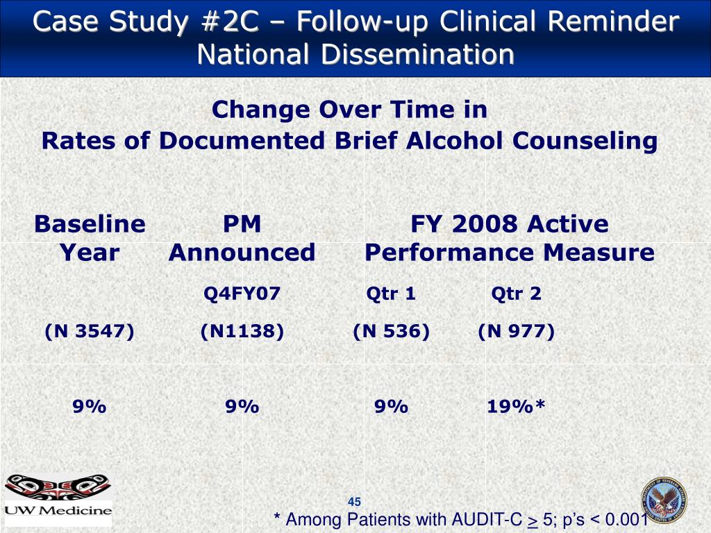 Case Study #2C – Follow-up Clinical Reminder
