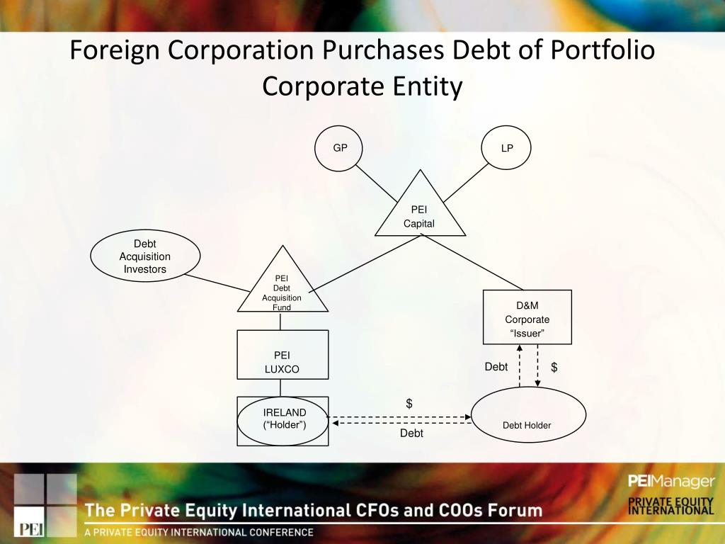 Foreign Corporation Purchases Debt of Portfolio Corporate Entity
