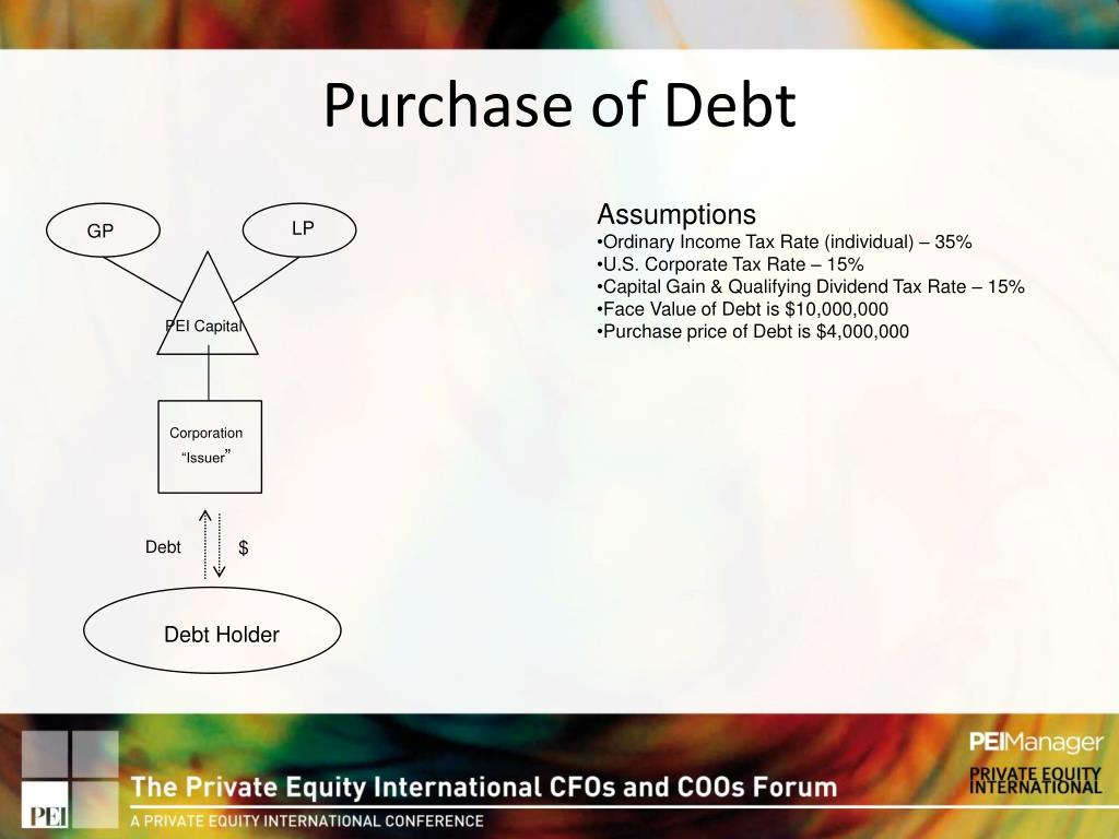 Purchase of Debt