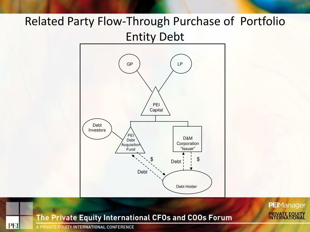 Related Party Flow-Through Purchase of  Portfolio Entity Debt