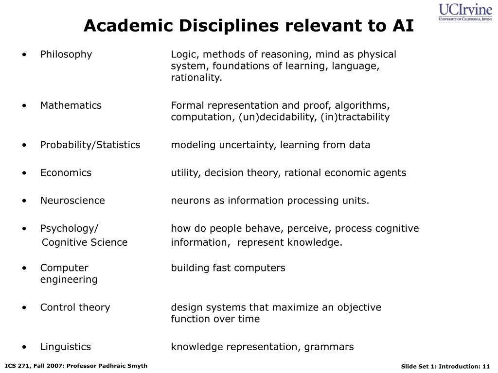 Academic Disciplines relevant to AI