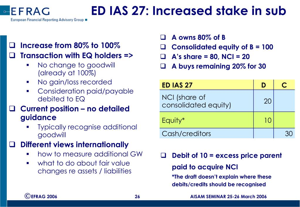 ED IAS 27: Increased stake in sub