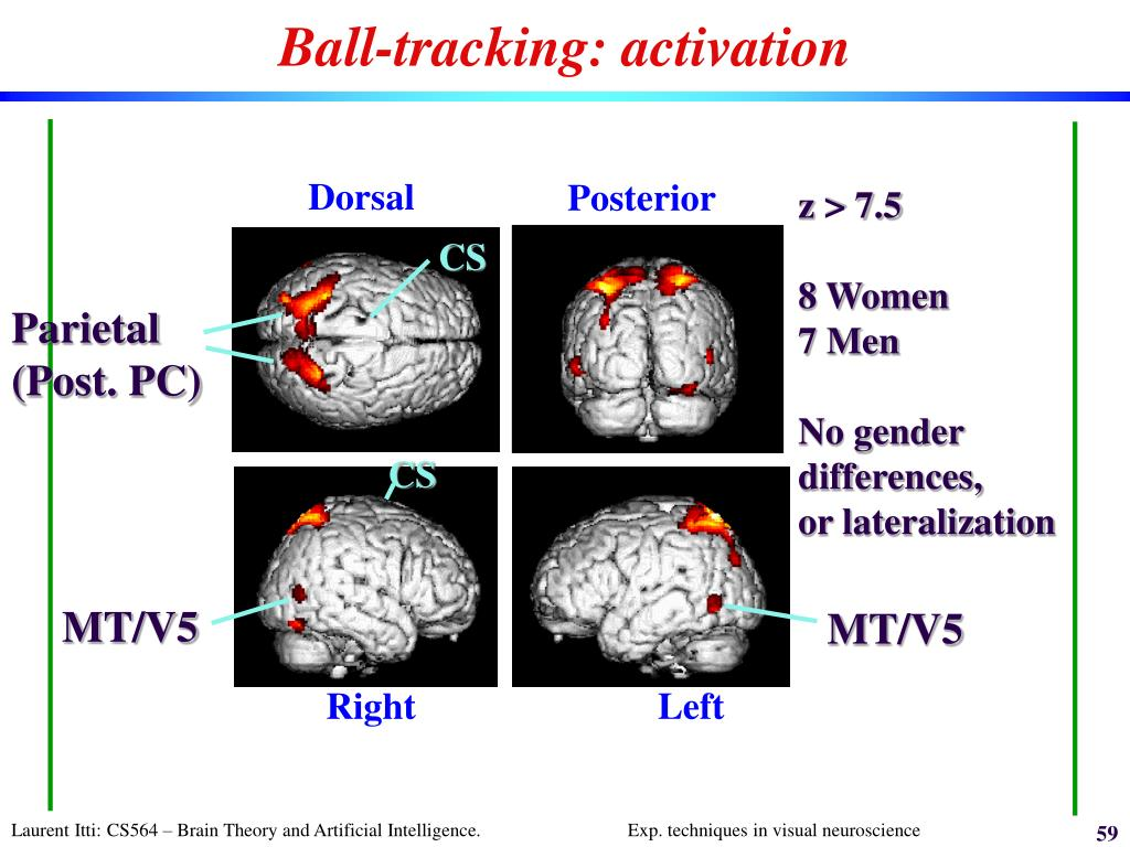 Ball-tracking: activation