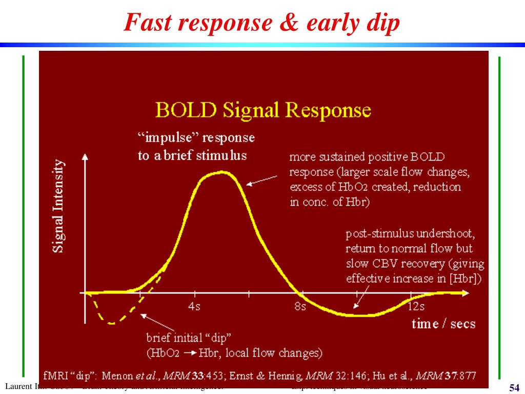 Fast response & early dip