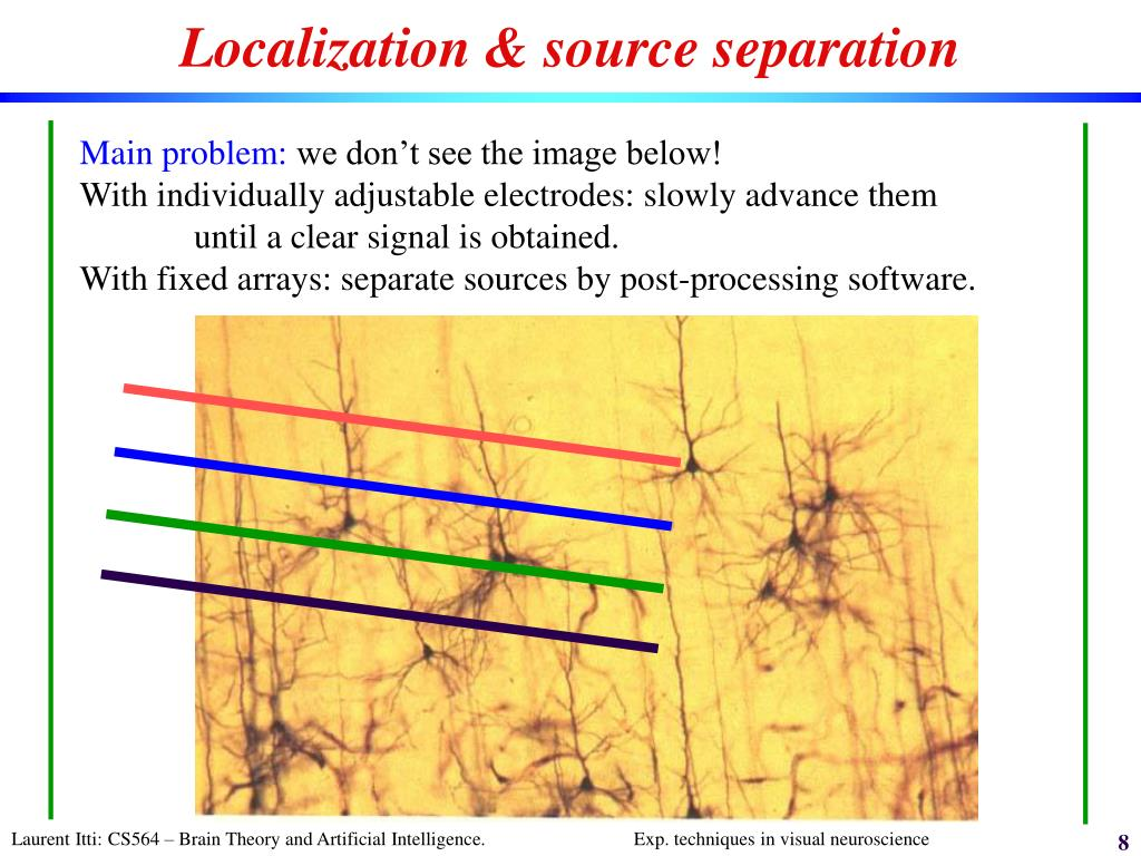Localization & source separation