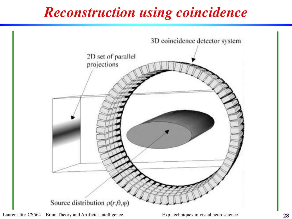 Reconstruction using coincidence
