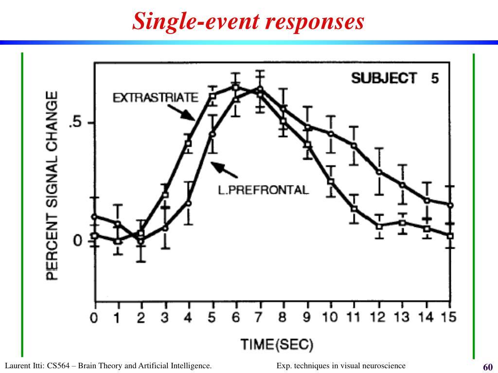 Single-event responses